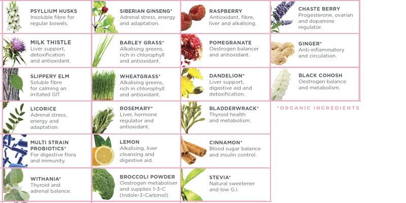 Fem21 ingredients_v2
