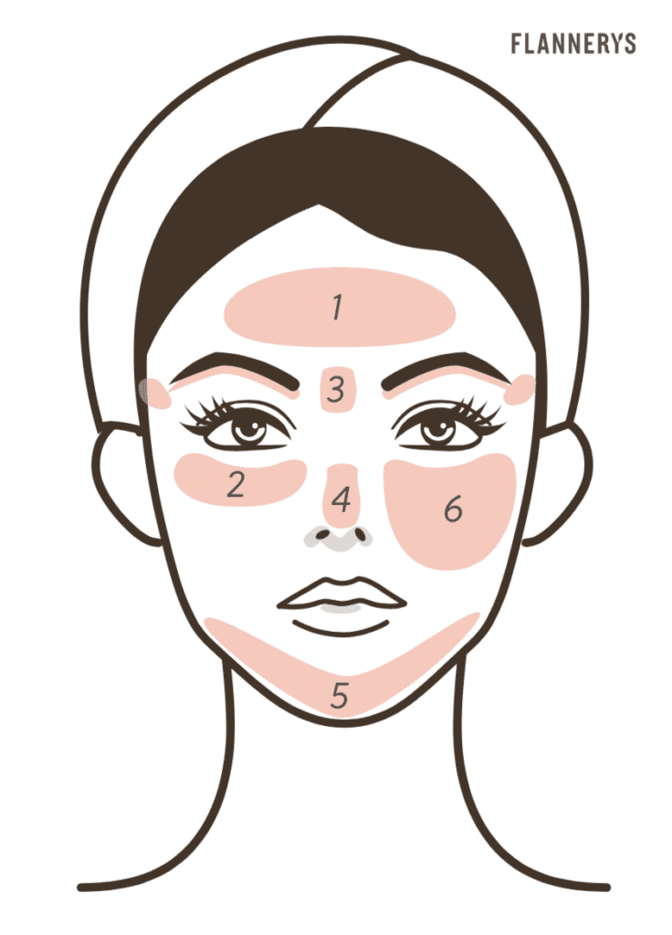 face-mapping-naturopath